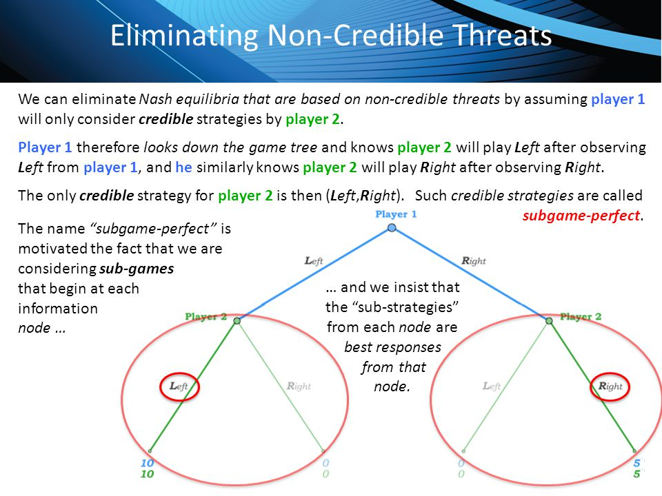 Click to edit Master title style Eliminating Non-Credible Threats We can eliminate Nash equilibria that are based on non-credible threats by assuming