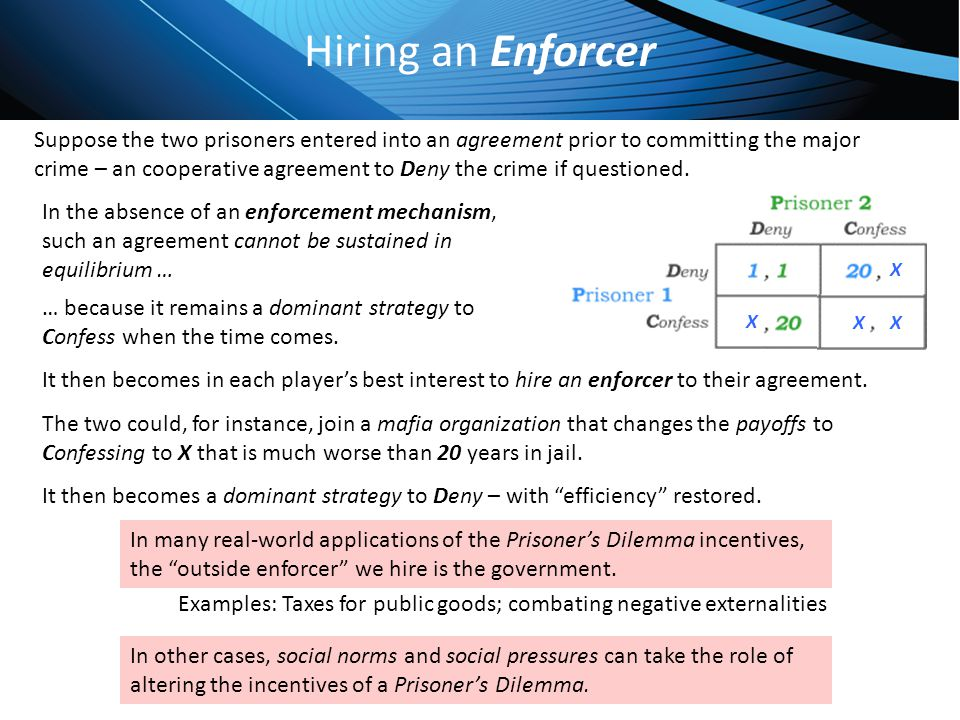 Click to edit Master title style Hiring an Enforcer Suppose the two prisoners entered into an agreement prior to committing the major crime – an coope
