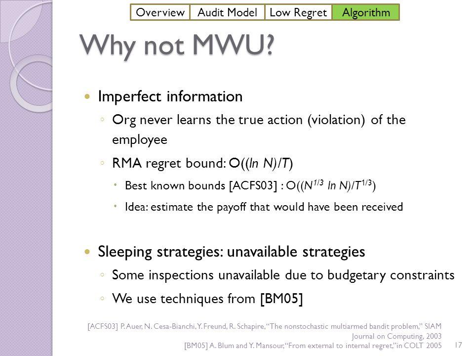 Why not MWU.