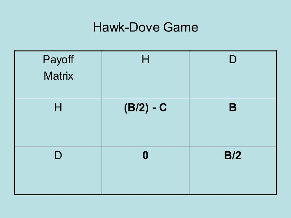 Hawk-Dove Game Suppose Hawk Common: Evolutionarily Stable.