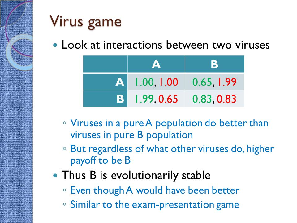 Virus game Look at interactions between two viruses ◦ Viruses in a pure A population do better than viruses in pure B population ◦ But regardless of what other viruses do, higher payoff to be B Thus B is evolutionarily stable ◦ Even though A would have been better ◦ Similar to the exam-presentation game AB A1.00, 1.000.65, 1.99 B1.99, 0.650.83, 0.83