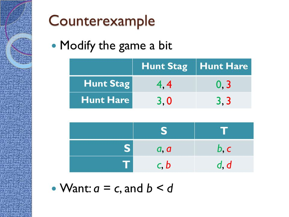 Counterexample Modify the game a bit Want: a = c, and b < d Hunt StagHunt Hare Hunt Stag 4, 40, 3 Hunt Hare 3, 03, 3 ST Sa, ab, c Tc, bd, d