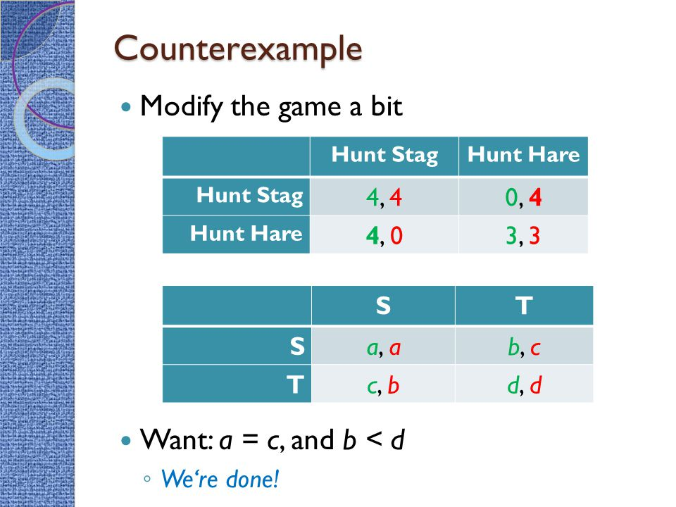 Counterexample Modify the game a bit Want: a = c, and b < d ◦ We're done.