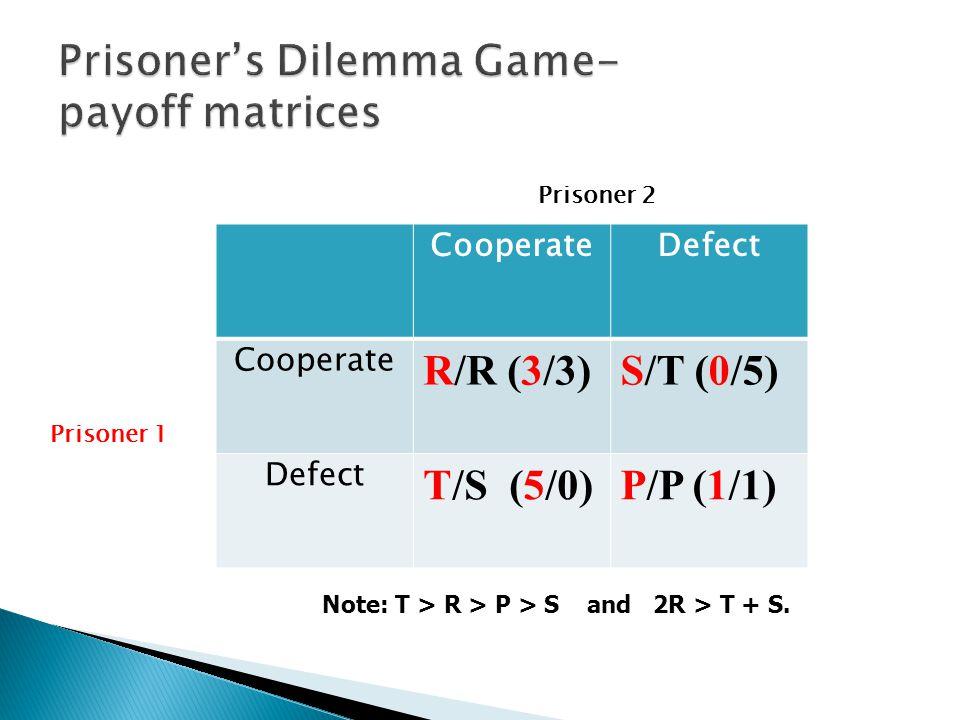 CooperateDefect Cooperate R/R (3/3)S/T (0/5) Defect T/S (5/0)P/P (1/1) Prisoner 1 Prisoner 2 Note: T > R > P > S and 2R > T + S.
