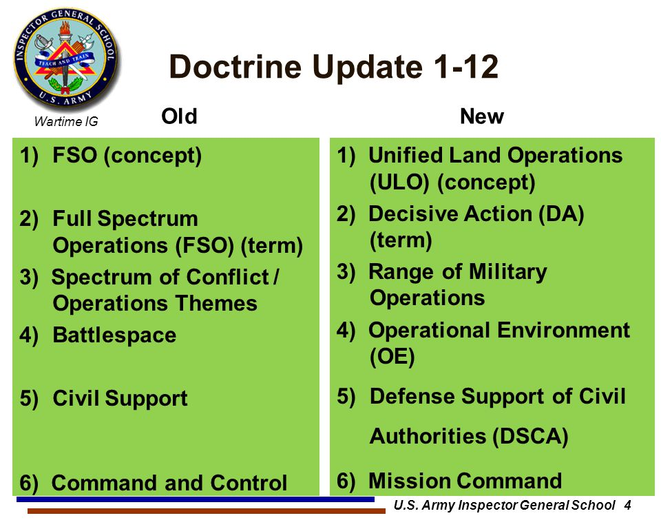 Wartime IG Doctrine Update 1-12 Old 1)FSO (concept) 2)Full Spectrum Operations (FSO) (term) 3) Spectrum of Conflict / Operations Themes 4)Battlespace