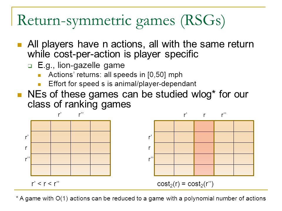 Return-symmetric games (RSGs) All players have n actions, all with the same return while cost-per-action is player specific  E.g., lion-gazelle game Actions' returns: all speeds in [0,50] mph Effort for speed s is animal/player-dependant NEs of these games can be studied wlog* for our class of ranking games cost 2 (r) = cost 2 (r'') r'r'' r r' r'' r' < r < r'' r r' r'' r'r''r * A game with O(1) actions can be reduced to a game with a polynomial number of actions