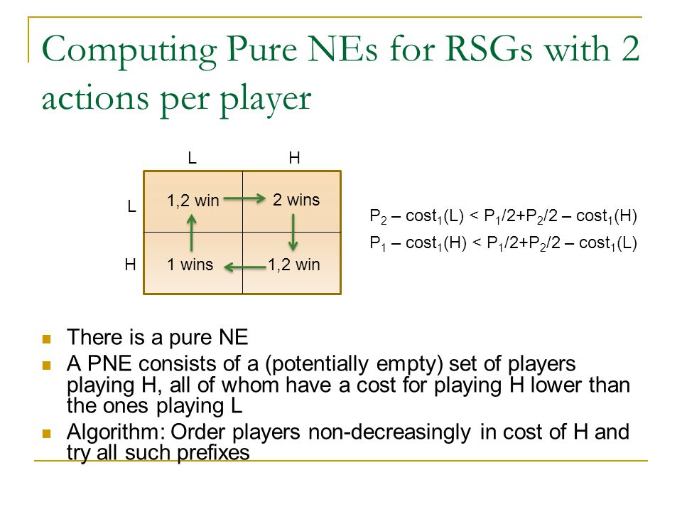 L L H H 1 wins1,2 win 2 wins 1,2 win Computing Pure NEs for RSGs with 2 actions per player There is a pure NE A PNE consists of a (potentially empty) set of players playing H, all of whom have a cost for playing H lower than the ones playing L Algorithm: Order players non-decreasingly in cost of H and try all such prefixes P 2 – cost 1 (L) < P 1 /2+P 2 /2 – cost 1 (H) P 1 – cost 1 (H) < P 1 /2+P 2 /2 – cost 1 (L)