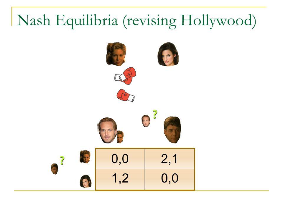 Nash Equilibria (revising Hollywood) 0,02,1 1,20,0