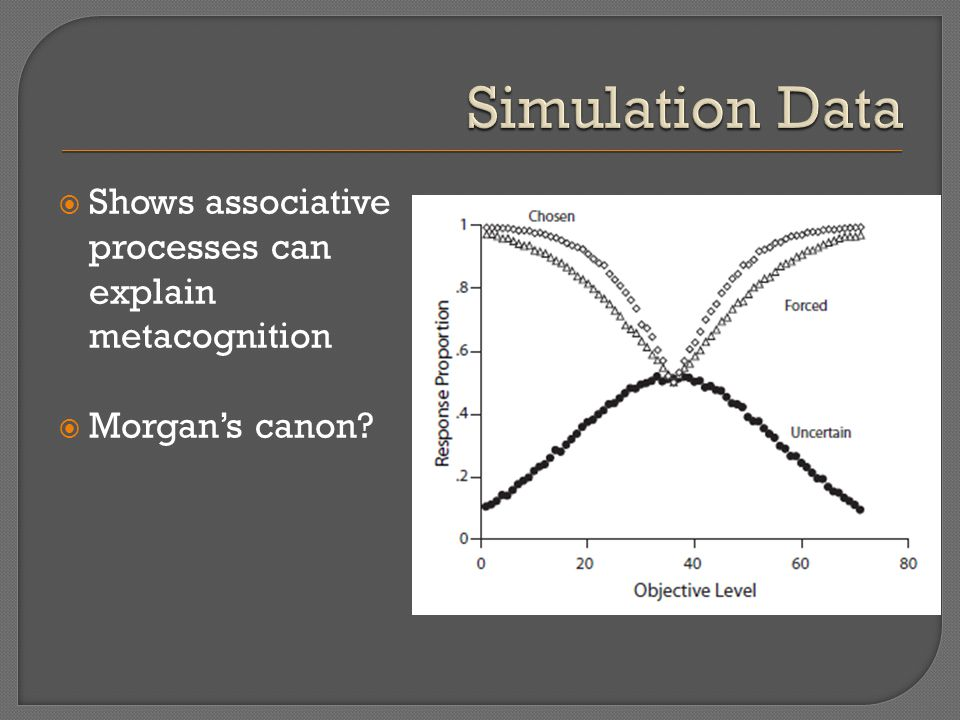  Shows associative processes can explain metacognition  Morgan's canon?