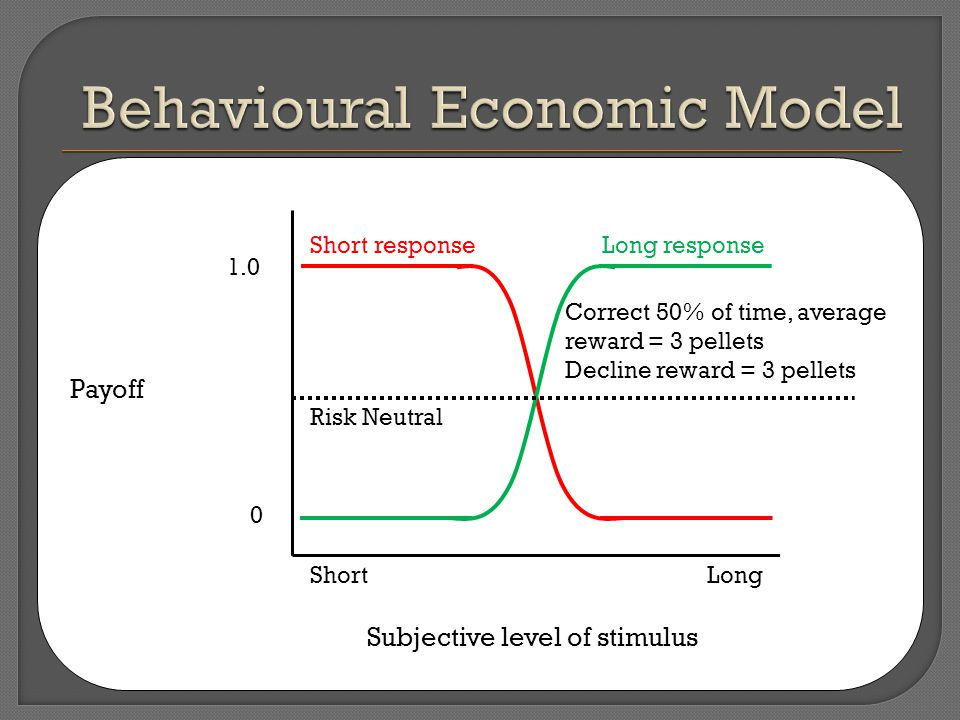Subjective level of stimulus Payoff 1.0 0 ShortLong Short responseLong response Correct 50% of time, average reward = 3 pellets Decline reward = 3 pel
