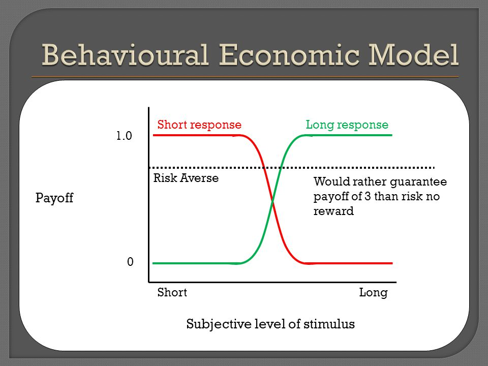 Subjective level of stimulus Payoff 1.0 0 ShortLong Short responseLong response Risk Averse Would rather guarantee payoff of 3 than risk no reward
