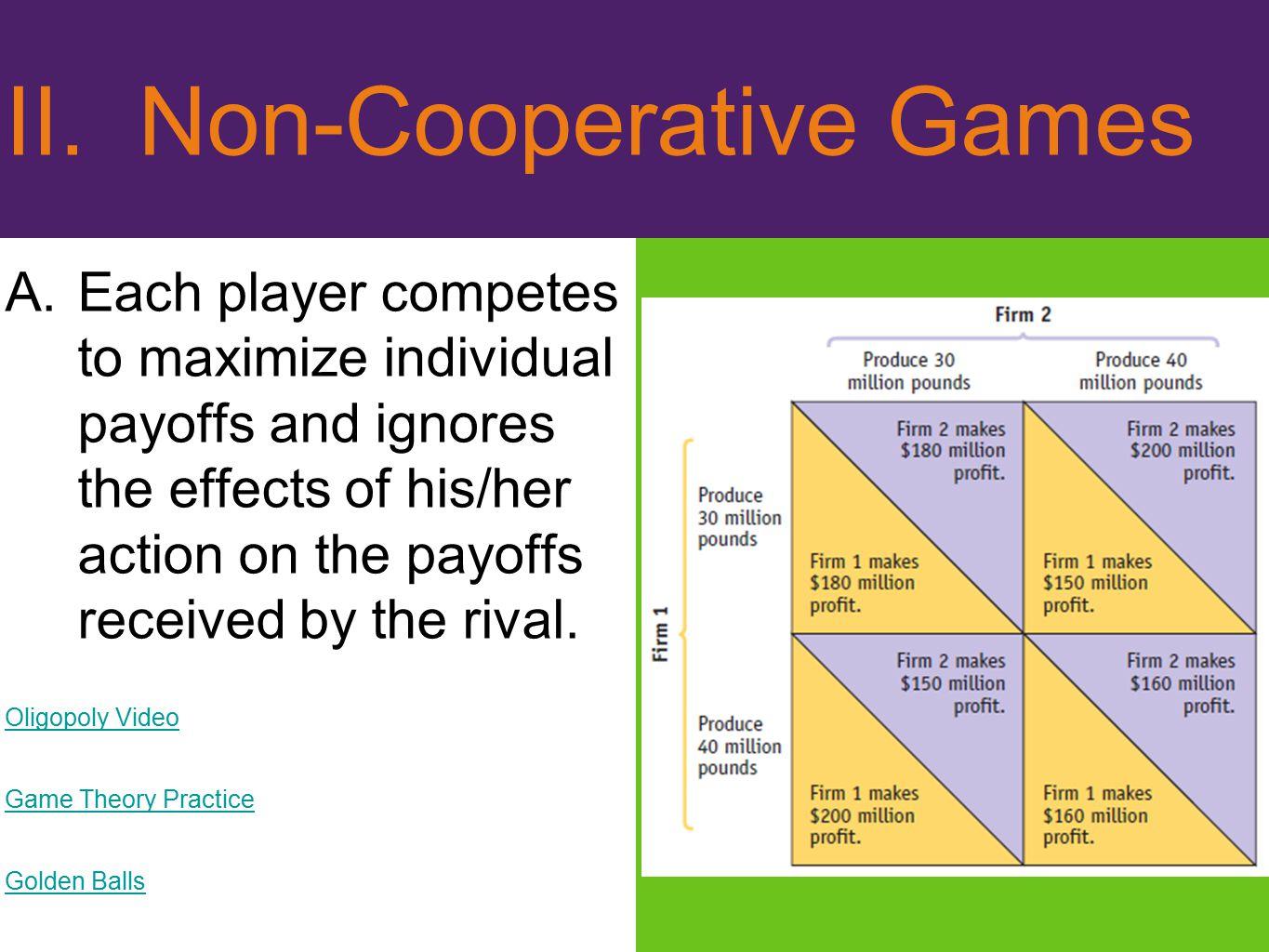 II. Non-Cooperative Games A.Each player competes to maximize individual payoffs and ignores the effects of his/her action on the payoffs received by t
