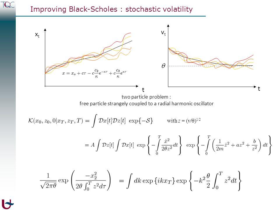 Improving Black-Scholes : stochastic volatility ΔxΔx Black-Scholes-Merton model ΔxΔx t Heston model ΔxΔx t t xtxt vtvt t  two particle problem : free particle strangely coupled to a radial harmonic oscillator with z = (v/  ) 1/2
