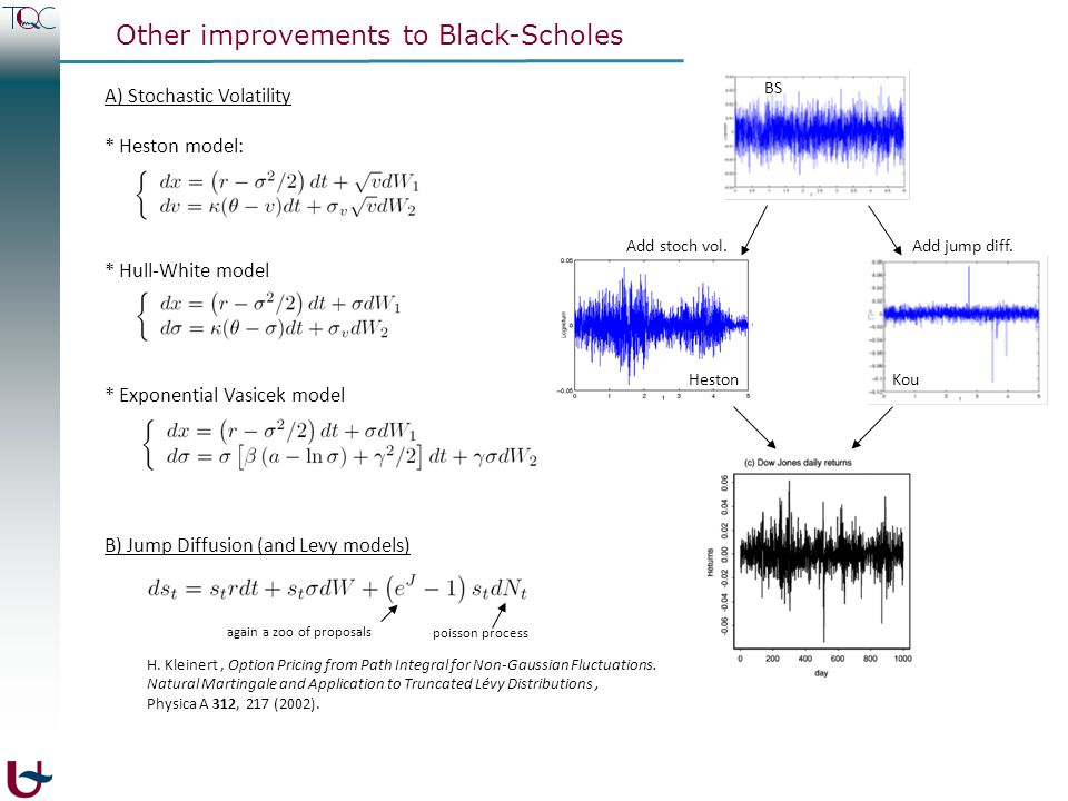 Other improvements to Black-Scholes A) Stochastic Volatility * Heston model: * Hull-White model * Exponential Vasicek model B) Jump Diffusion (and Lev