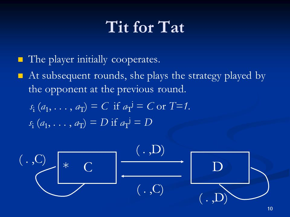 Tit for Tat The player initially cooperates. At subsequent rounds, she plays the strategy played by the opponent at the previous round. s i (a 1,...,