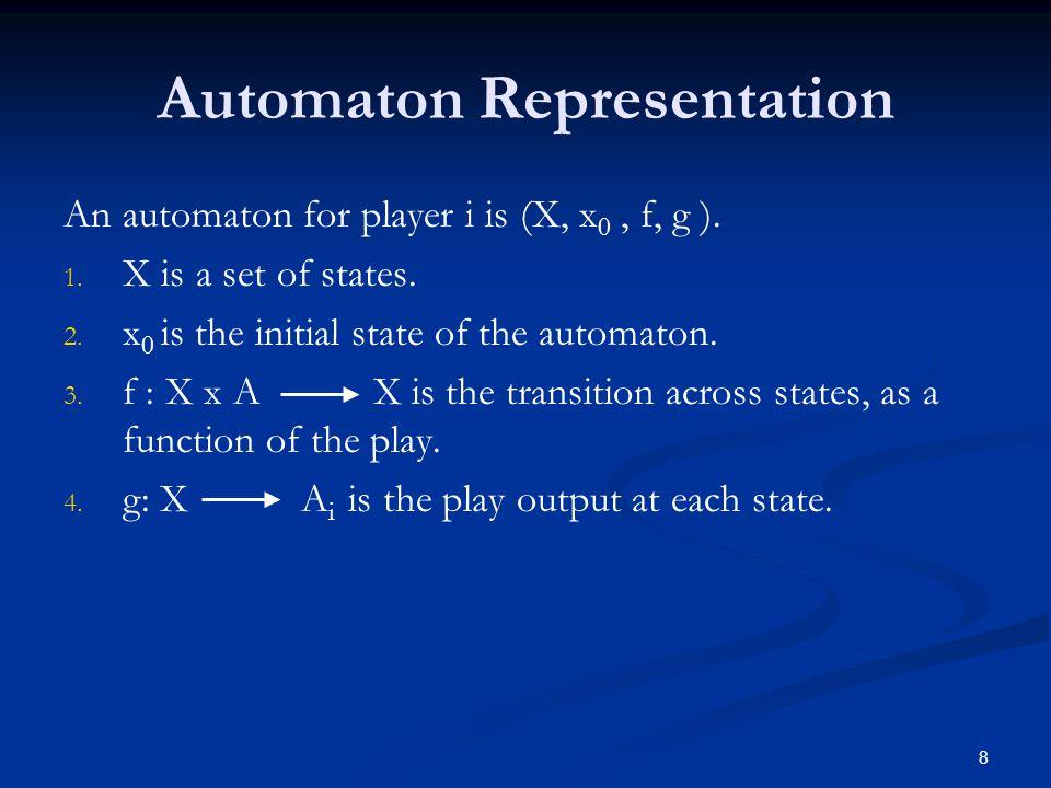 Automaton Representation An automaton for player i is (X, x 0, f, g ). 1. 1. X is a set of states. 2. 2. x 0 is the initial state of the automaton. 3.