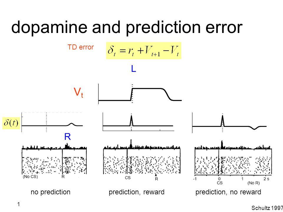 1 dopamine and prediction error no predictionprediction, rewardprediction, no reward TD error VtVt R RL Schultz 1997