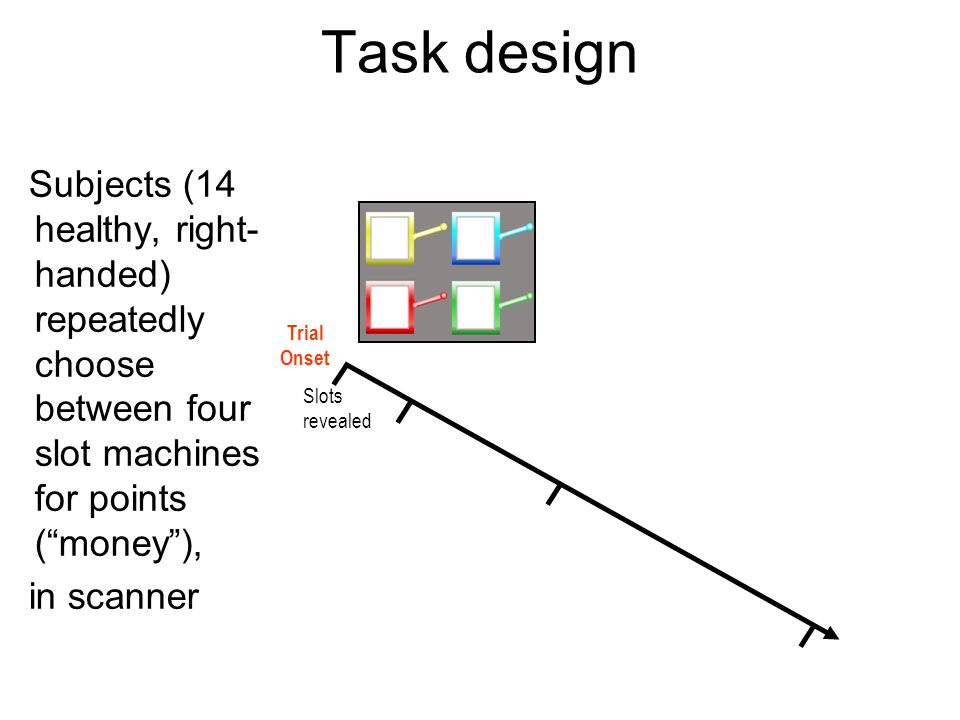 """Task design Subjects (14 healthy, right- handed) repeatedly choose between four slot machines for points (""""money""""), in scanner Slots revealed Trial On"""