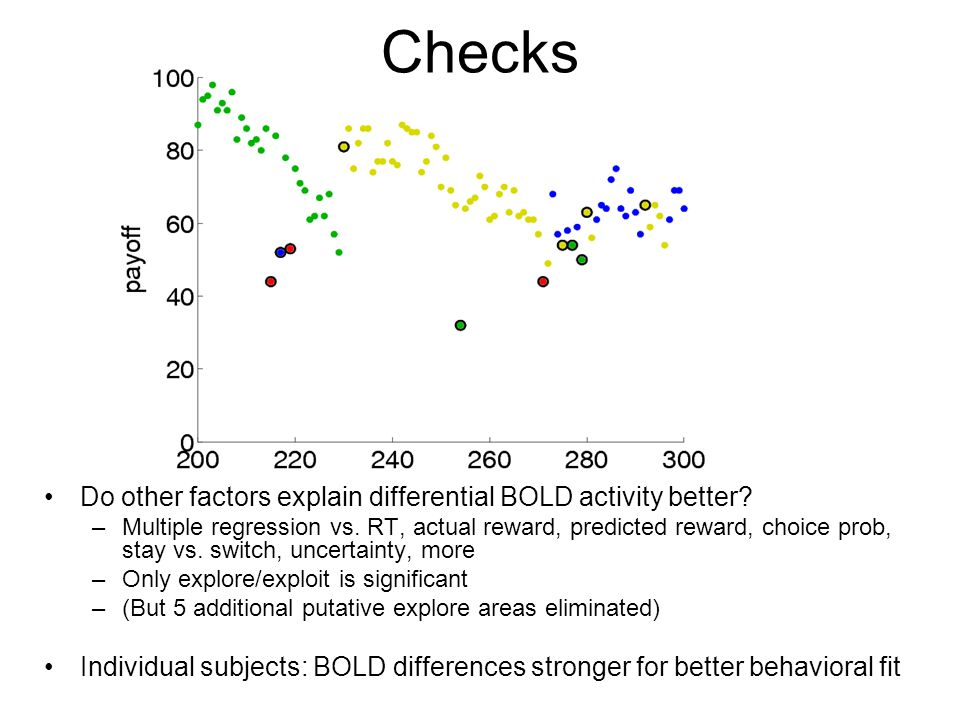 Do other factors explain differential BOLD activity better? –Multiple regression vs. RT, actual reward, predicted reward, choice prob, stay vs. switch