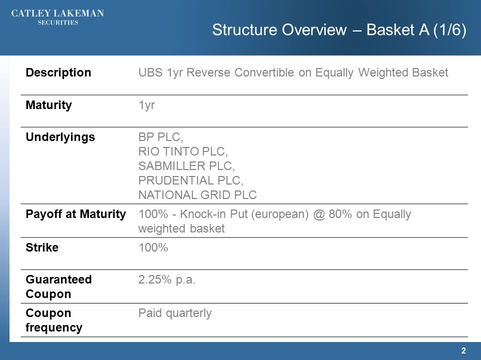 Structure Overview – Basket A (2/6) 3 DescriptionUBS 3yr Reverse Convertible on Equally Weighted Basket Maturity3yr UnderlyingsBP PLC, RIO TINTO PLC, SABMILLER PLC, PRUDENTIAL PLC, NATIONAL GRID PLC Payoff at Maturity100% - Knock-in Put (european) @ 70% on Equally weighted basket Strike100% Guaranteed Coupon 2.98% p.a.