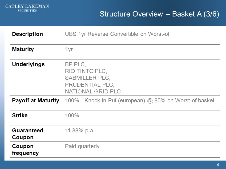 Structure Overview – Basket A (3/6) 4 DescriptionUBS 1yr Reverse Convertible on Worst-of Maturity1yr UnderlyingsBP PLC, RIO TINTO PLC, SABMILLER PLC, PRUDENTIAL PLC, NATIONAL GRID PLC Payoff at Maturity100% - Knock-in Put (european) @ 80% on Worst-of basket Strike100% Guaranteed Coupon 11.88% p.a.