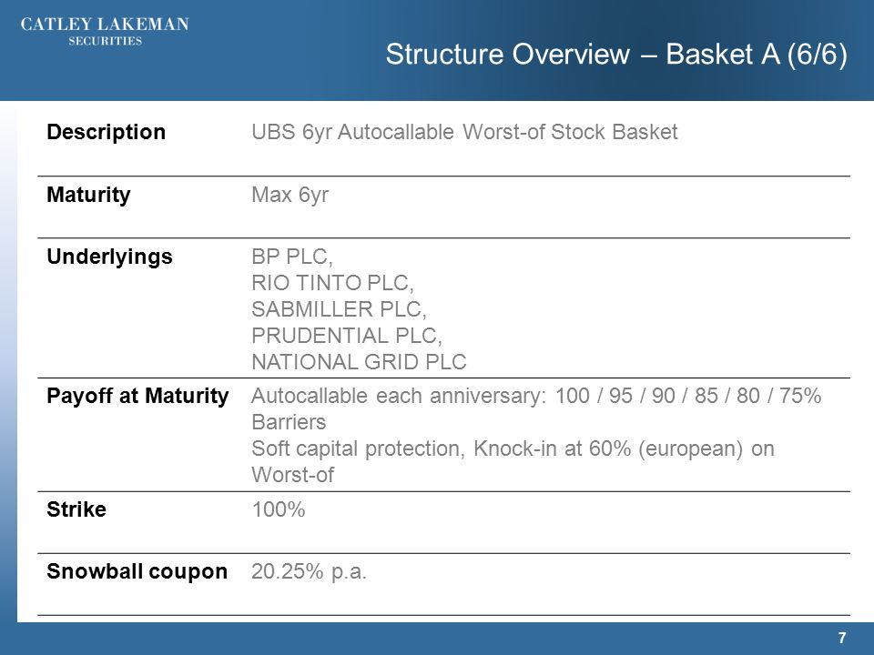 Structure Overview – Basket A (6/6) 7 DescriptionUBS 6yr Autocallable Worst-of Stock Basket MaturityMax 6yr UnderlyingsBP PLC, RIO TINTO PLC, SABMILLER PLC, PRUDENTIAL PLC, NATIONAL GRID PLC Payoff at MaturityAutocallable each anniversary: 100 / 95 / 90 / 85 / 80 / 75% Barriers Soft capital protection, Knock-in at 60% (european) on Worst-of Strike100% Snowball coupon20.25% p.a.