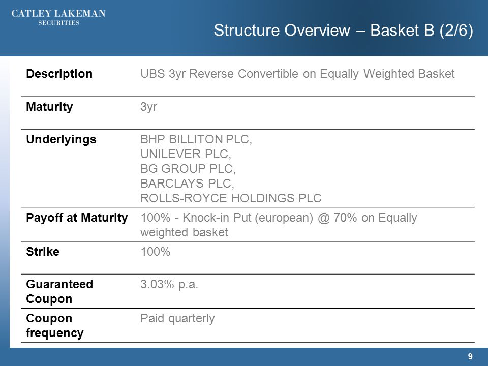 Structure Overview – Basket B (3/6) 10 DescriptionUBS 1yr Reverse Convertible on Worst-of Maturity1yr UnderlyingsBHP BILLITON PLC, UNILEVER PLC, BG GROUP PLC, BARCLAYS PLC, ROLLS-ROYCE HOLDINGS PLC Payoff at Maturity100% - Knock-in Put (european) @ 80% on Worst-of Strike100% Guaranteed Coupon 11.95% p.a.