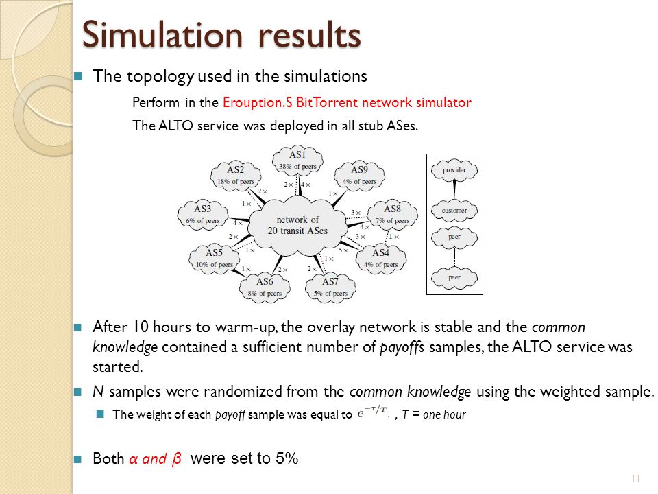 11 Simulation results The topology used in the simulations Perform in the Erouption.S BitTorrent network simulator The ALTO service was deployed in all stub ASes.