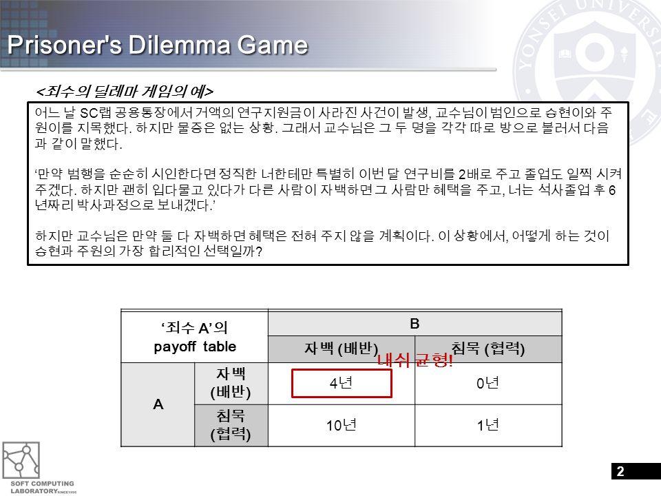 Prisoner's Dilemma Game 2 ' 승현 ' 의 payoff table 주원 자백 ( 배반 ) 침묵 ( 협력 ) 승현 자백 ( 배반 ) 교수님의 미움 조기졸업 연구비 2 배 침묵 ( 협력 ) 6 년짜리 박사과정교수님의 의심 어느 날 SC 랩 공용통장에서