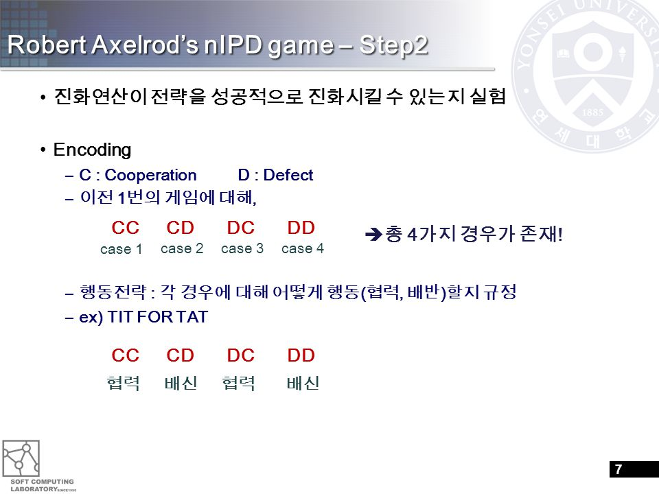 Robert Axelrod's nIPD game – Step2 진화연산이 전략을 성공적으로 진화시킬 수 있는지 실험 Encoding –C : CooperationD : Defect – 이전 1 번의 게임에 대해, – 행동전략 : 각 경우에 대해 어떻게 행동 ( 협력,