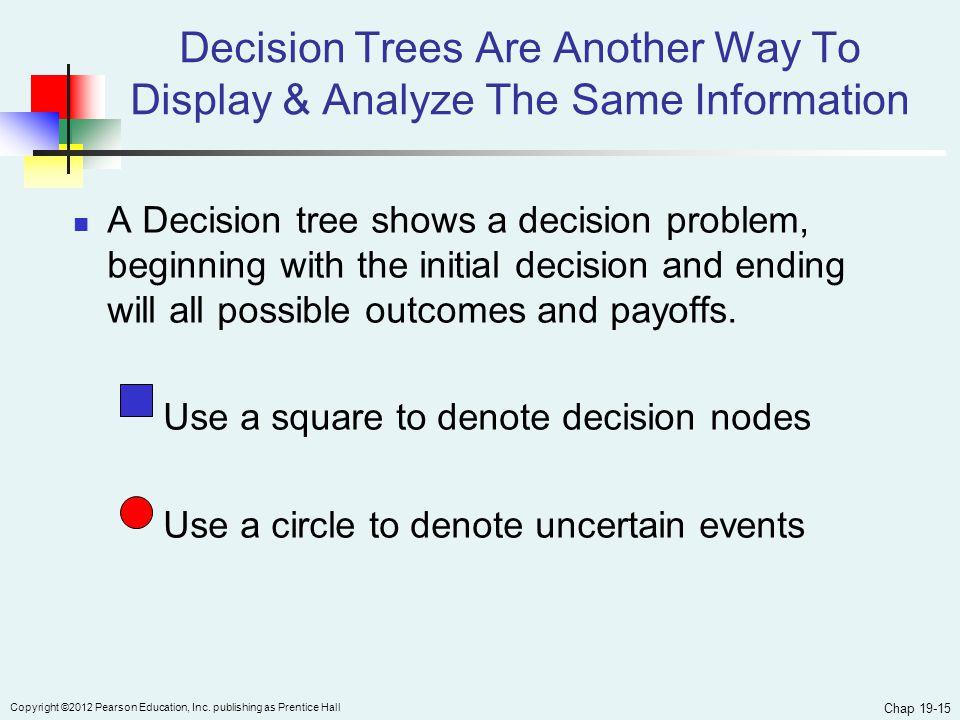 Chap 19-15 Copyright ©2012 Pearson Education, Inc.