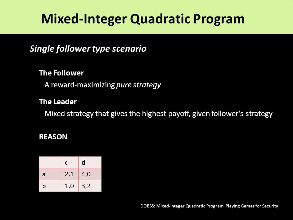 Mixed-Integer Quadratic Program Single follower type scenario The Follower A reward-maximizing pure strategy The Leader Mixed strategy that gives the highest payoff, given follower's strategy REASON DOBSS: Mixed-Integer Quadratic Program, Playing Games for Security cd a2,14,0 b1,03,2