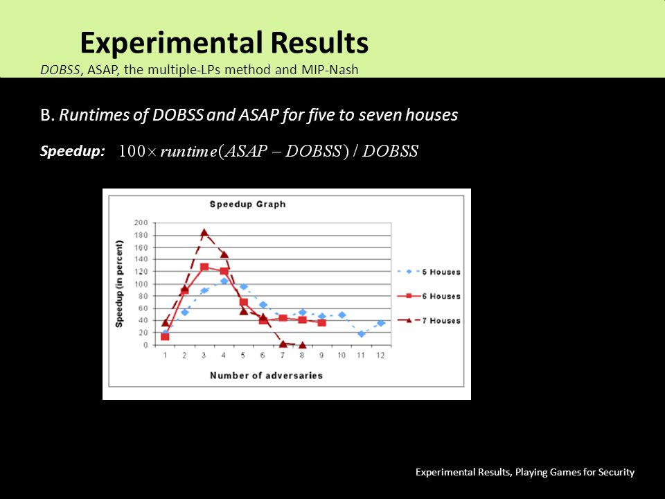 B. Runtimes of DOBSS and ASAP for five to seven houses Speedup: Experimental Results, Playing Games for Security DOBSS, ASAP, the multiple-LPs method