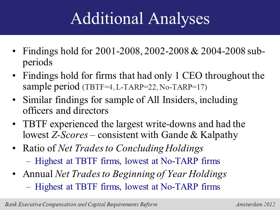 Bank Executive Compensation and Capital Requirements Reform Amsterdam 2012 Additional Analyses Findings hold for 2001-2008, 2002-2008 & 2004-2008 sub- periods Findings hold for firms that had only 1 CEO throughout the sample period (TBTF=4, L-TARP=22, No-TARP=17) Similar findings for sample of All Insiders, including officers and directors TBTF experienced the largest write-downs and had the lowest Z-Scores – consistent with Gande & Kalpathy Ratio of Net Trades to Concluding Holdings –Highest at TBTF firms, lowest at No-TARP firms Annual Net Trades to Beginning of Year Holdings –Highest at TBTF firms, lowest at No-TARP firms