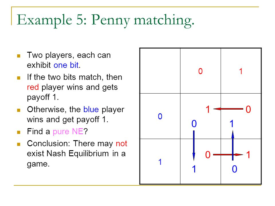 Example 5: Penny matching. Two players, each can exhibit one bit.