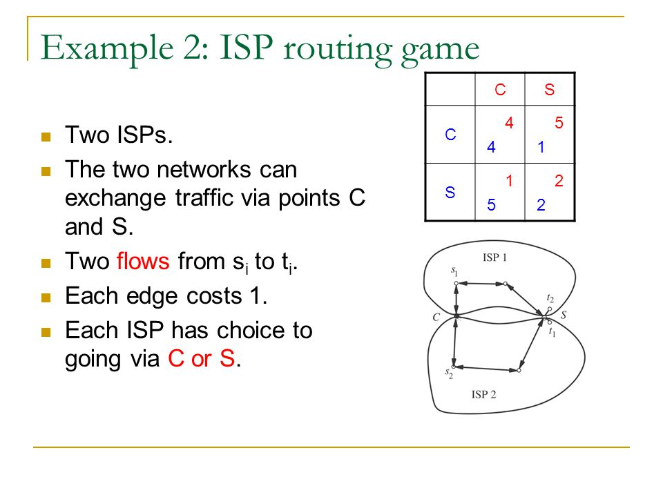 Example 2: ISP routing game Two ISPs. The two networks can exchange traffic via points C and S.