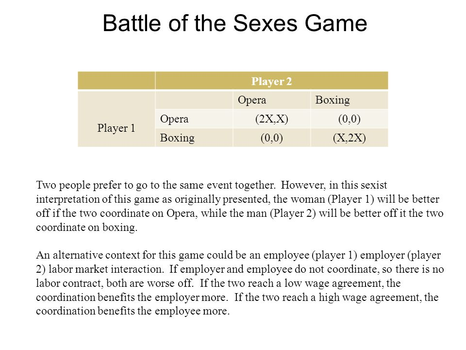 Battle of the Sexes Game Two people prefer to go to the same event together.