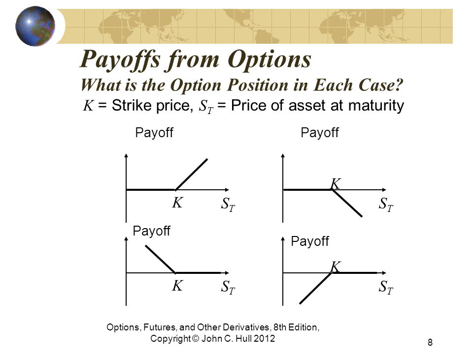 Employee Stock Options (see also Chapter 15) Employee stock options are a form of remuneration issued by a company to its executives They are usually at the money when issued When options are exercised the company issues more stock and sells it to the option holder for the strike price Expensed on the income statement Options, Futures, and Other Derivatives, 8th Edition, Copyright © John C.