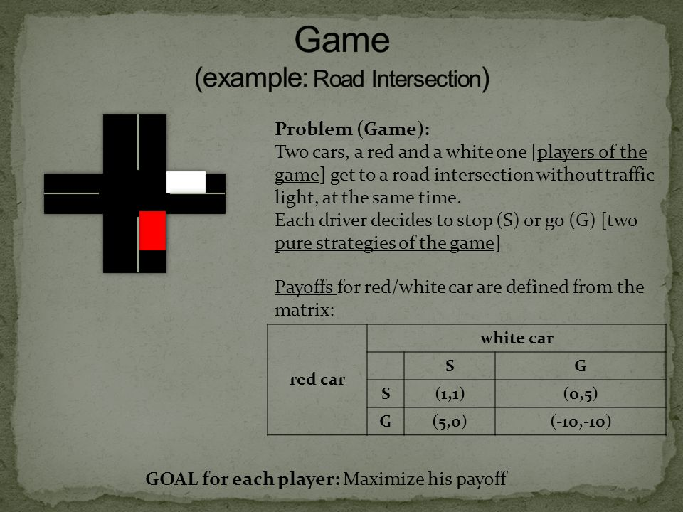 Problem (Game): Two cars, a red and a white one [players of the game] get to a road intersection without traffic light, at the same time. Each driver