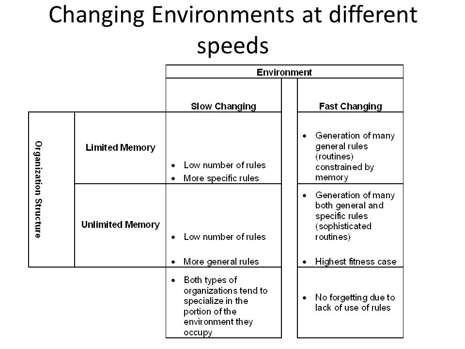 Changing Environments at different speeds