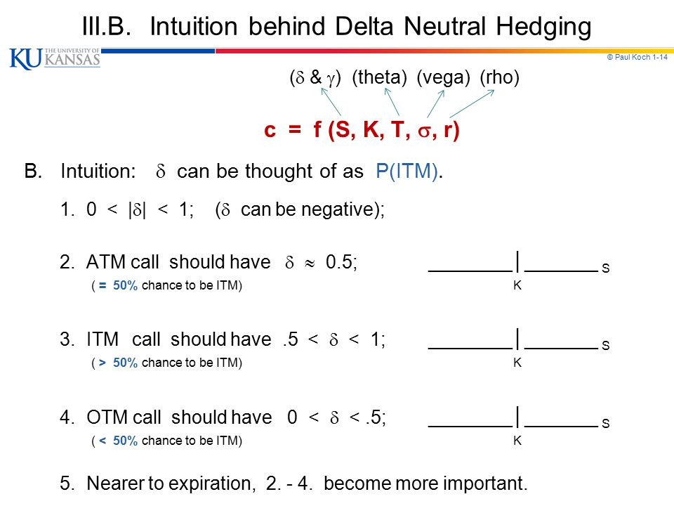 © Paul Koch 1-14 III.B. Intuition behind Delta Neutral Hedging (  &  ) (theta) (vega) (rho) c = f (S, K, T, , r) B. Intuition:  can be thought of