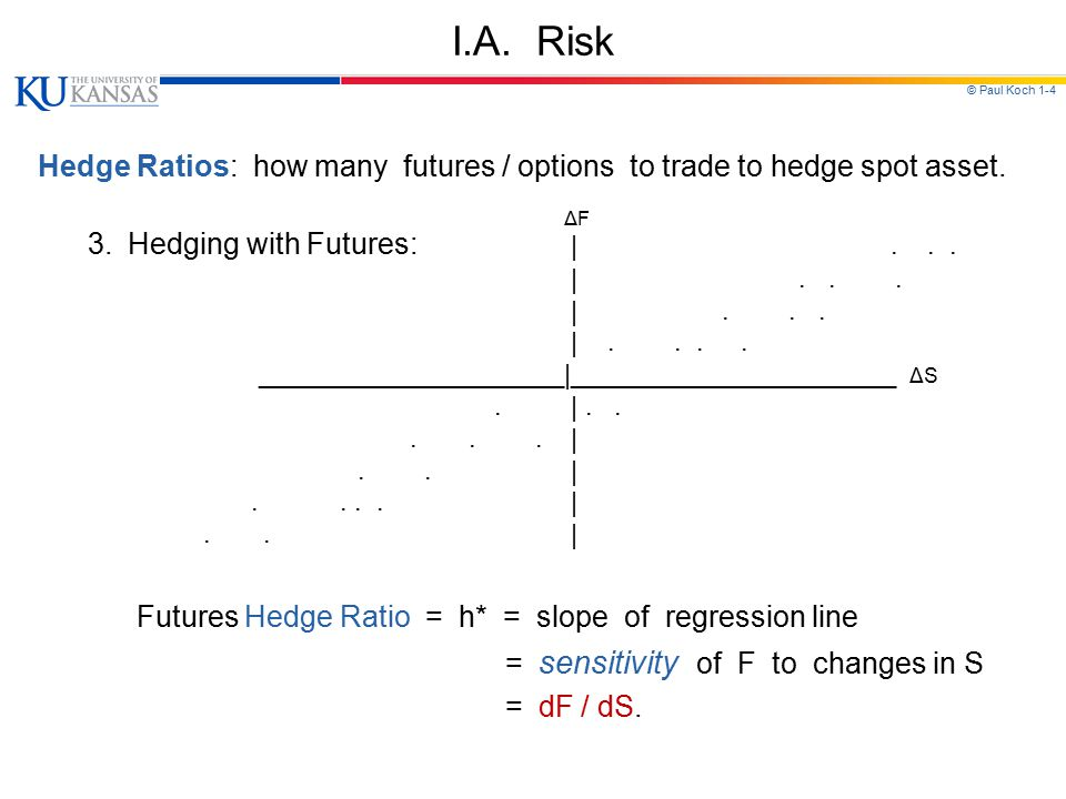 © Paul Koch 1-4 I.A. Risk Hedge Ratios: how many futures / options to trade to hedge spot asset. ΔF 3. Hedging with Futures: |... |... |.... _________