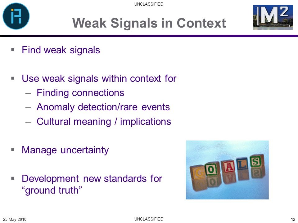 UNCLASSIFIED Weak Signals in Context  Find weak signals  Use weak signals within context for –Finding connections –Anomaly detection/rare events –Cultural meaning / implications  Manage uncertainty  Development new standards for ground truth 1225 May 2010