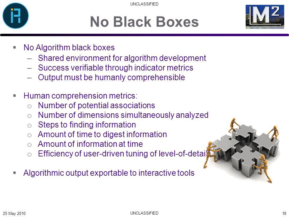 UNCLASSIFIED No Black Boxes  No Algorithm black boxes –Shared environment for algorithm development –Success verifiable through indicator metrics –Ou