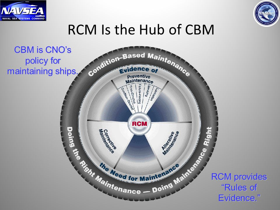 """6 RCM Is the Hub of CBM CBM is CNO's policy for maintaining ships. RCM provides """"Rules of Evidence."""" RCM provides """"Rules of Evidence."""""""