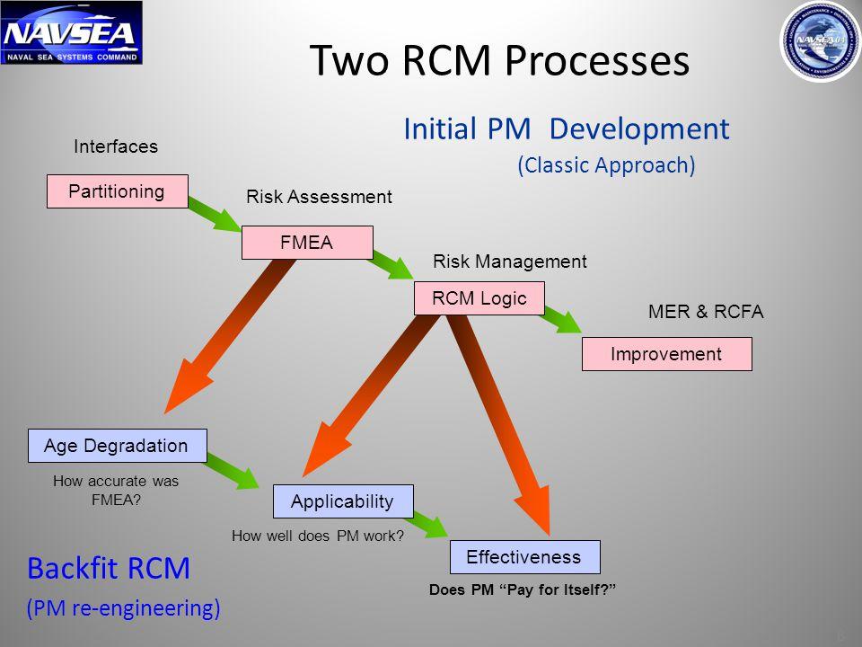 8 Two RCM Processes Initial PM Development (Classic Approach) Partitioning Interfaces FMEA Risk Assessment RCM Logic Risk Management Improvement How a