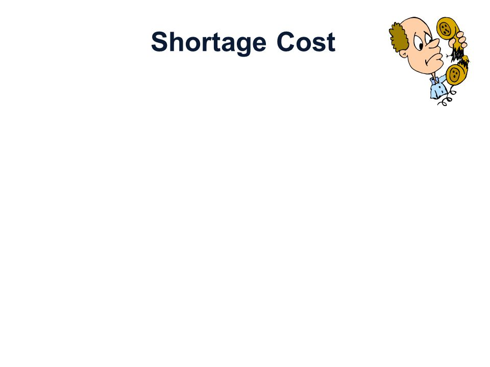 6 | 11 Copyright © Cengage Learning. All rights reserved. Shortage Cost