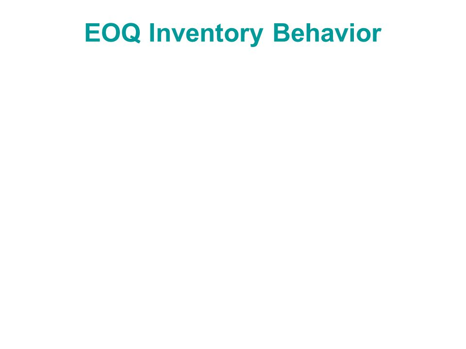 6 | 15 Copyright © Cengage Learning. All rights reserved. EOQ Inventory Behavior