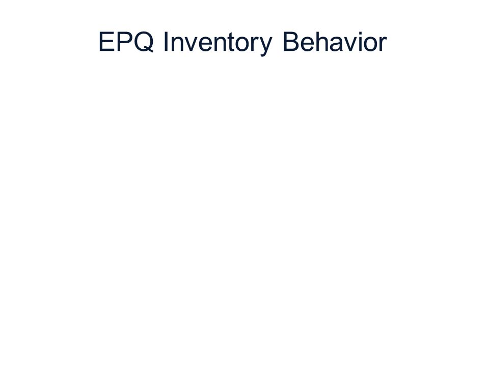 6 | 31 Copyright © Cengage Learning. All rights reserved. EPQ Inventory Behavior