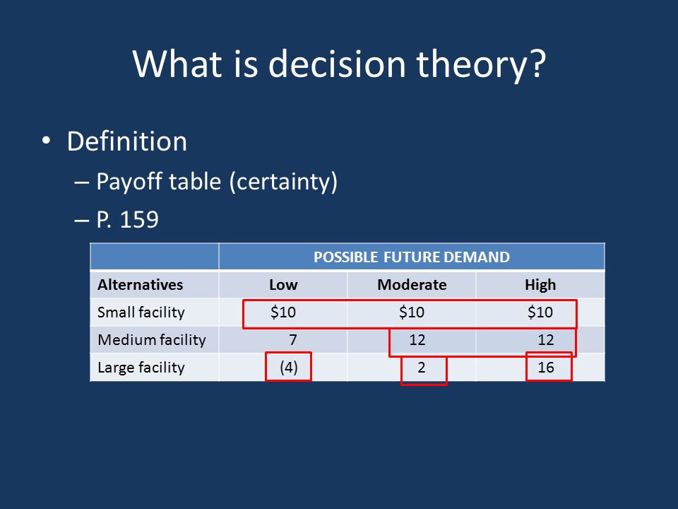 What is decision theory? Definition – Payoff table (certainty) – P. 159 POSSIBLE FUTURE DEMAND AlternativesLowModerateHigh Small facility$10 Medium fa